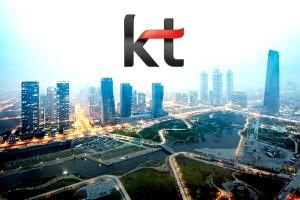 קוריאה טלקום - מחפשים טכולוגיות ירוקות בישראל