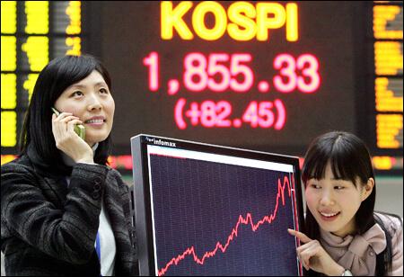 מדד ה- KOSPI על הצגים