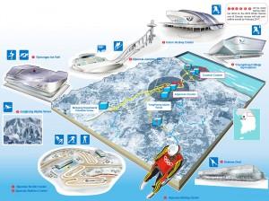 מפת המתחם האולימפי